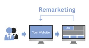 perché è importante il remarketing
